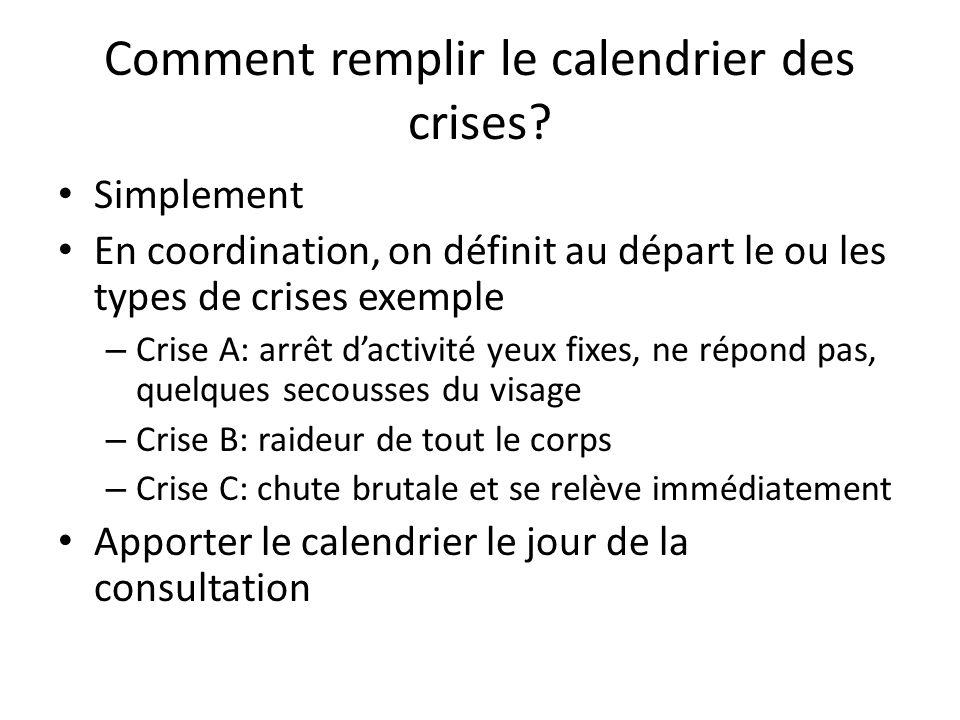 Comment remplir le calendrier des crises? Simplement En coordination, on définit au départ le ou les types de crises exemple – Crise A: arrêt dactivit