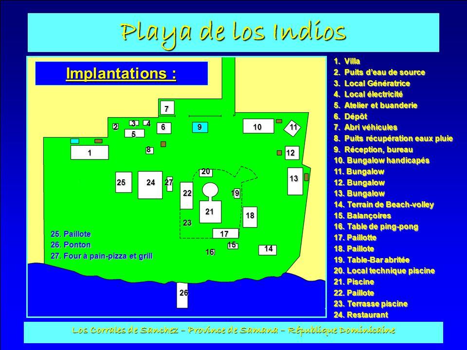 Playa de los Indios Los Corrales de Sanchez – Province de Samana – République Dominicaine Implantations : 1 1. Villa 2 2. Puits deau de source 34 5 6