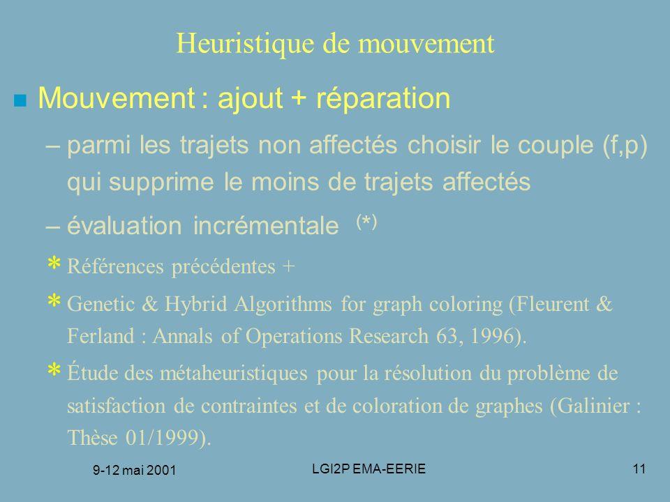 9-12 mai 2001 LGI2P EMA-EERIE11 Heuristique de mouvement n Mouvement : ajout + réparation –parmi les trajets non affectés choisir le couple (f,p) qui
