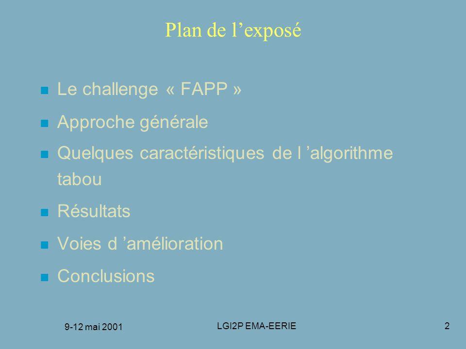 9-12 mai 2001 LGI2P EMA-EERIE2 Plan de lexposé n Le challenge « FAPP » n Approche générale n Quelques caractéristiques de l algorithme tabou n Résulta
