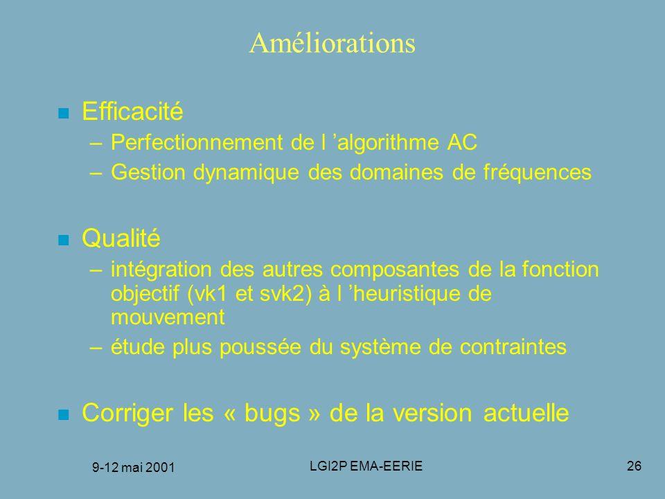 9-12 mai 2001 LGI2P EMA-EERIE26 Améliorations n Efficacité –Perfectionnement de l algorithme AC –Gestion dynamique des domaines de fréquences n Qualit
