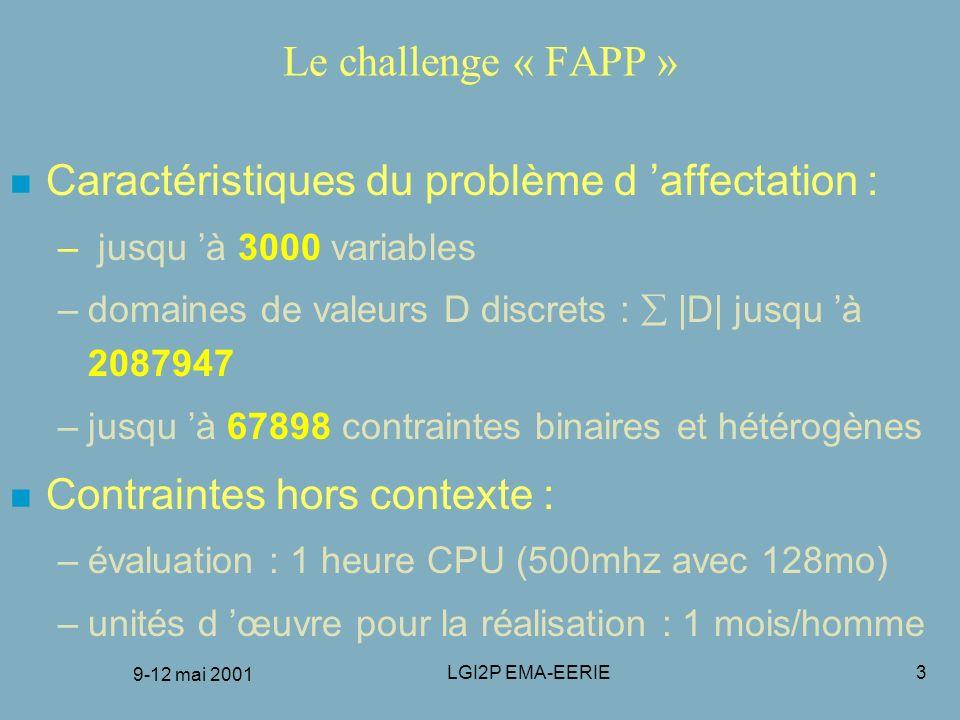 9-12 mai 2001 LGI2P EMA-EERIE3 Le challenge « FAPP » n Caractéristiques du problème d affectation : – jusqu à 3000 variables –domaines de valeurs D di