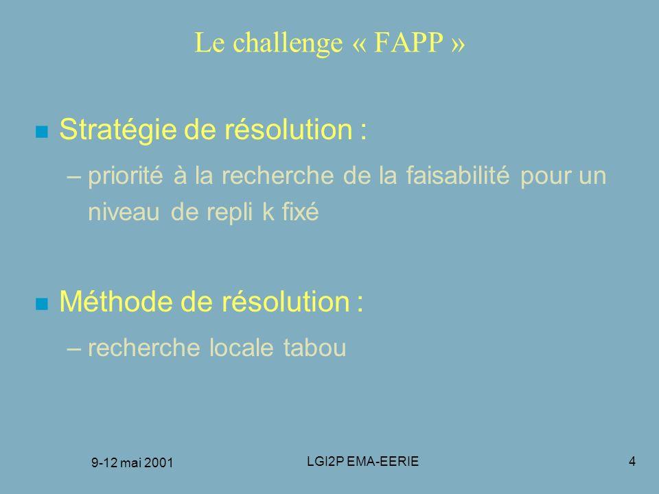 9-12 mai 2001 LGI2P EMA-EERIE4 Le challenge « FAPP » n Stratégie de résolution : –priorité à la recherche de la faisabilité pour un niveau de repli k