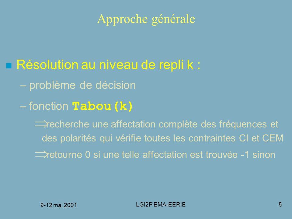 9-12 mai 2001 LGI2P EMA-EERIE5 Approche générale n Résolution au niveau de repli k : –problème de décision –fonction Tabou(k) recherche une affectatio