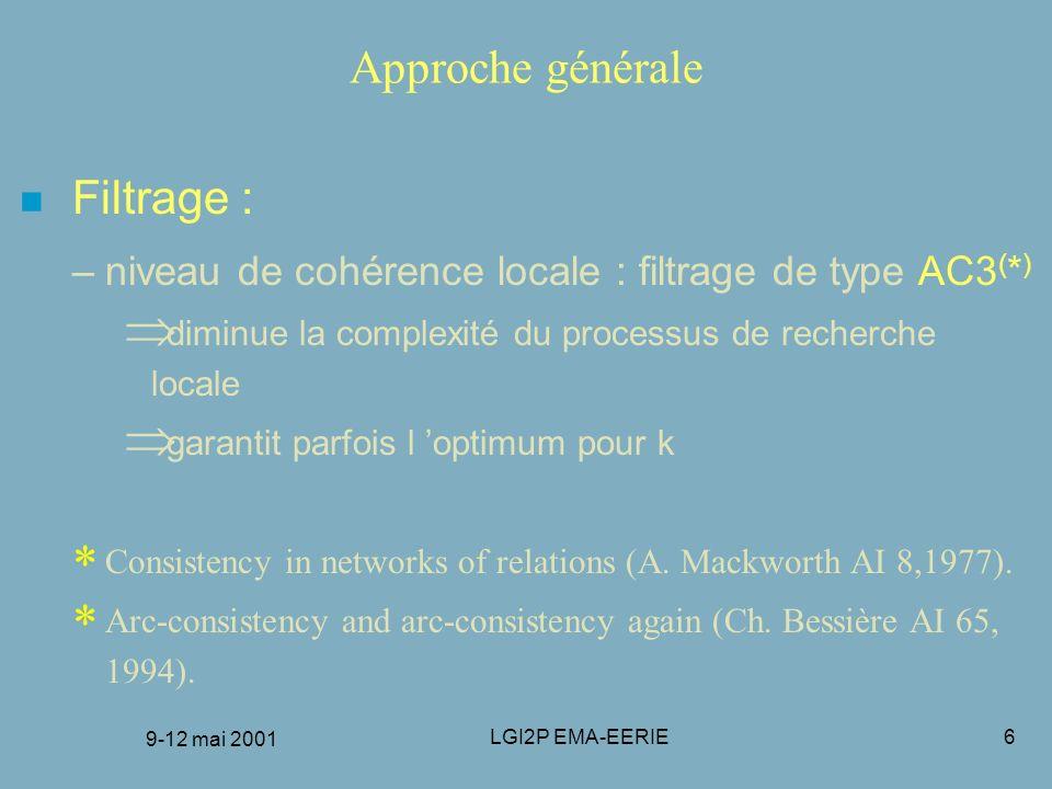 9-12 mai 2001 LGI2P EMA-EERIE7 Approche générale n Filtrage : –fonction AC(k) élimine les valeurs (fréquence,polarité) qui vident le domaine d une variable voisine dans le réseau de contraintes retourne 0 si aucun domaine n est vide -1 sinon