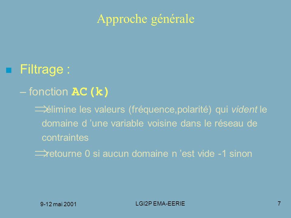 9-12 mai 2001 LGI2P EMA-EERIE7 Approche générale n Filtrage : –fonction AC(k) élimine les valeurs (fréquence,polarité) qui vident le domaine d une var