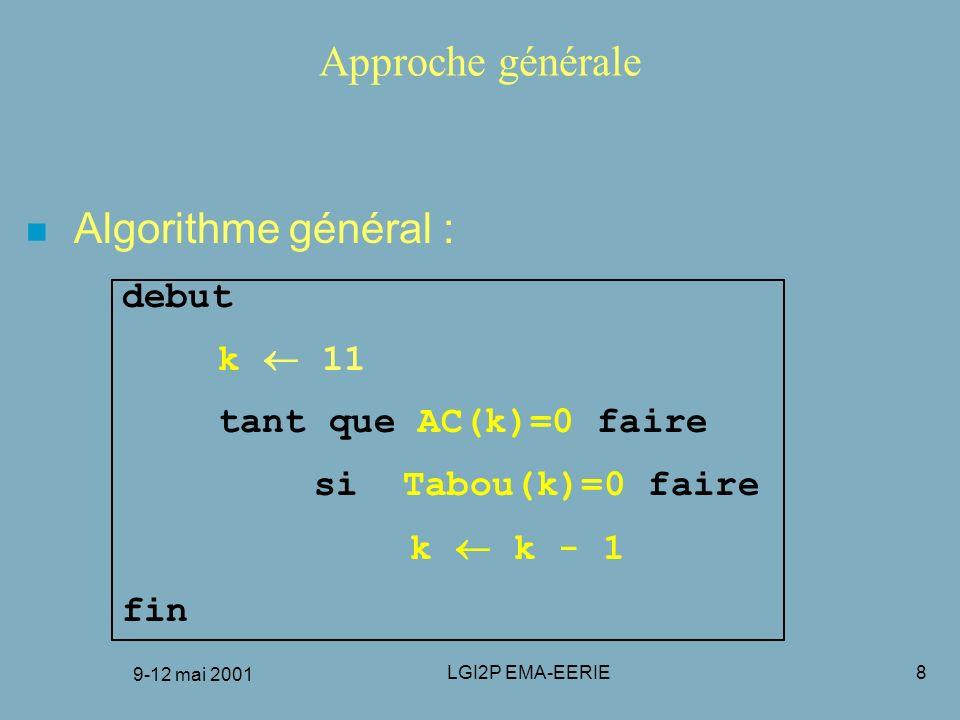 9-12 mai 2001 LGI2P EMA-EERIE8 Approche générale n Algorithme général : debut k 11 tant que AC(k)=0 faire si Tabou(k)=0 faire k k - 1 fin