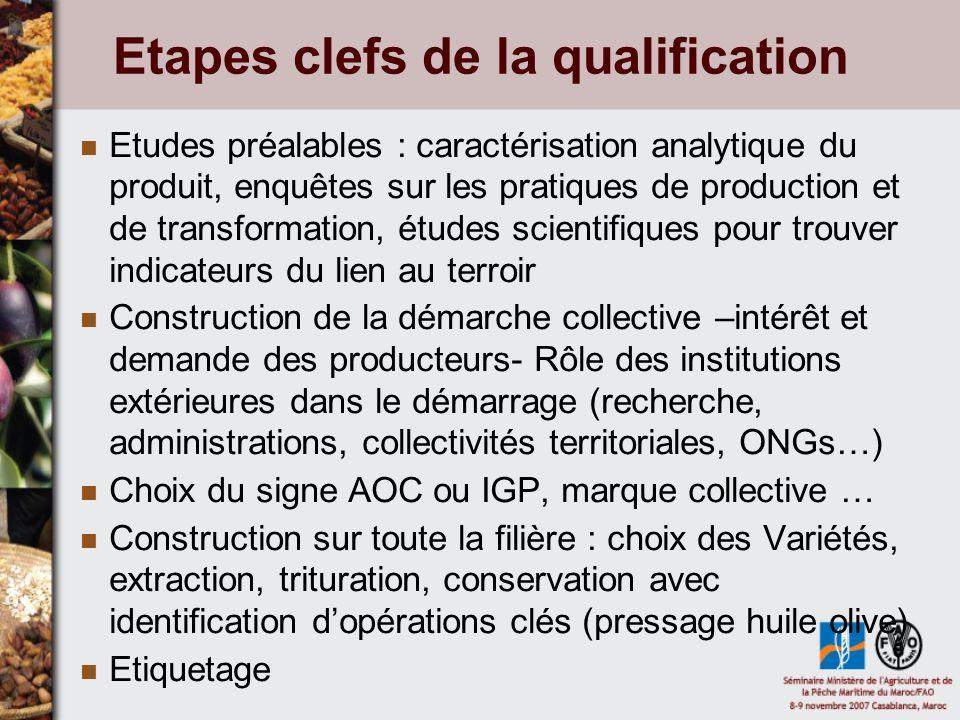 Etapes clefs de la qualification Etudes préalables : caractérisation analytique du produit, enquêtes sur les pratiques de production et de transformat