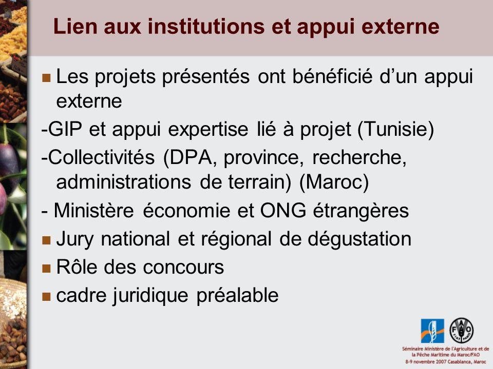 Lien aux institutions et appui externe Les projets présentés ont bénéficié dun appui externe -GIP et appui expertise lié à projet (Tunisie) -Collectiv