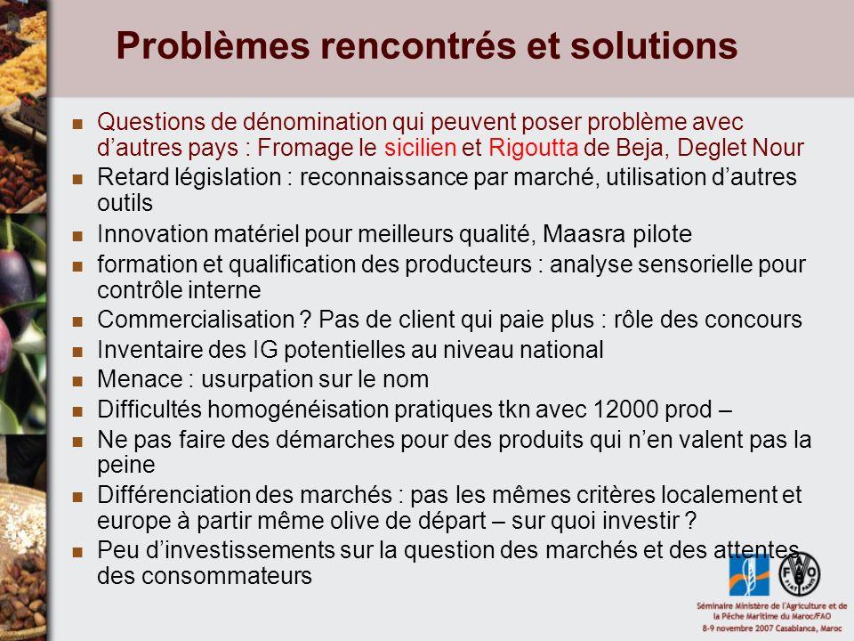 Problèmes rencontrés et solutions Questions de dénomination qui peuvent poser problème avec dautres pays : Fromage le sicilien et Rigoutta de Beja, De
