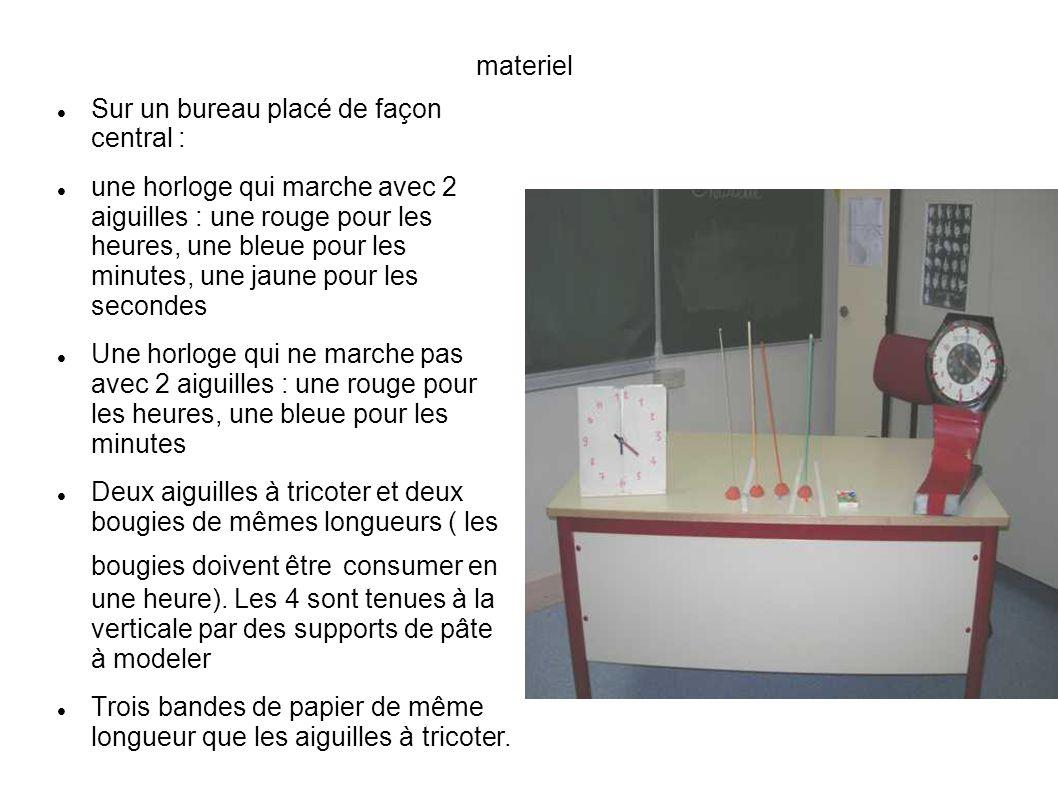 Sur la table de chaque enfant : une horloge en carton avec deux aiguilles : une rouge pour les heures et une bleue pour les minutes une bande de papier avec 13 horloges dessinées sans aiguilles une crayon rouge et un crayon bleu
