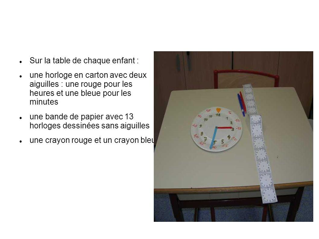 Sur la table de chaque enfant : une horloge en carton avec deux aiguilles : une rouge pour les heures et une bleue pour les minutes une bande de papie