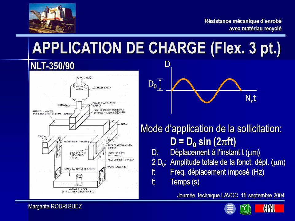 APPLICATION DE CHARGE (Flex. 3 pt.) Résistance mécanique denrobé avec matériau recyclé NLT-350/90 N,tD D0D0D0D0 Mode dapplication de la sollicitation: