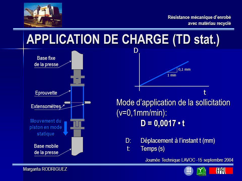 APPLICATION DE CHARGE (TD stat.) Résistance mécanique denrobé avec matériau recyclé tD 1 min 0,1 mm Base mobile de la presse Base fixe de la presse Ep