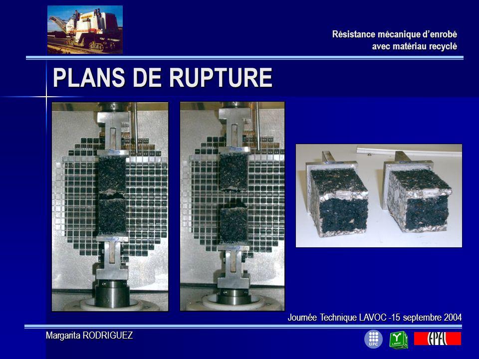 PLANS DE RUPTURE Résistance mécanique denrobé avec matériau recyclé Journée Technique LAVOC -15 septembre 2004 Margarita RODRIGUEZ