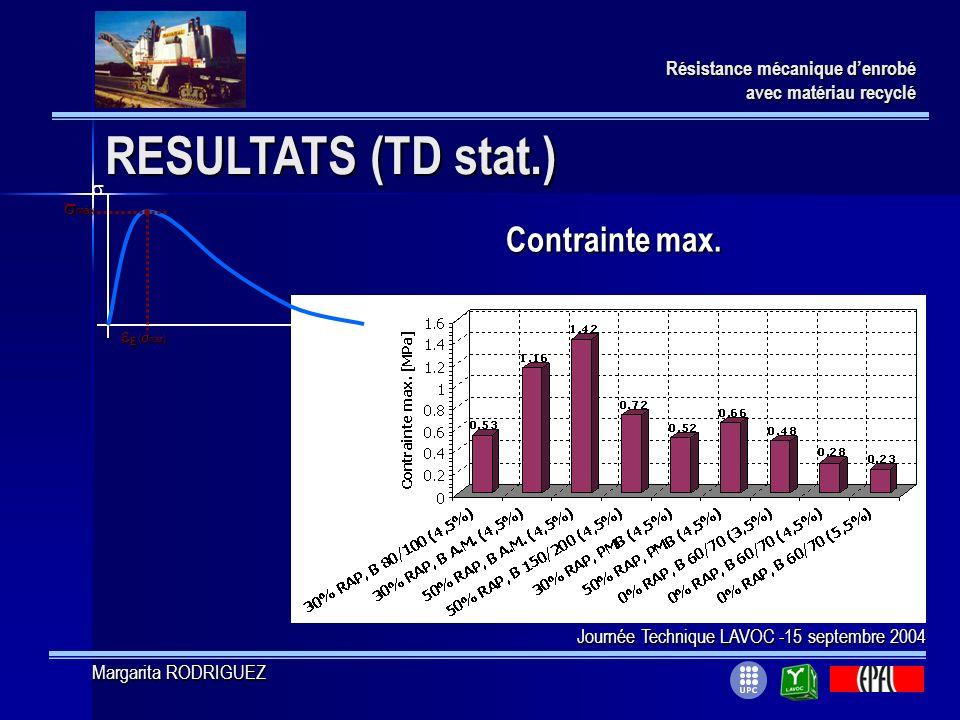 RESULTATS (TD stat.) Résistance mécanique denrobé avec matériau recyclé E ( máx ) E ( máx ) máx máx Contrainte max. Journée Technique LAVOC -15 septem
