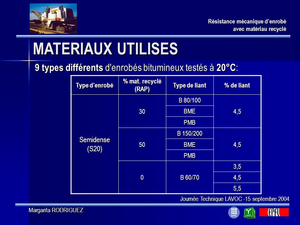 MATERIAUX UTILISES 9 types différents d'enrobés bitumineux testés à 20°C : Résistance mécanique denrobé avec matériau recyclé Type denrobé % mat. recy