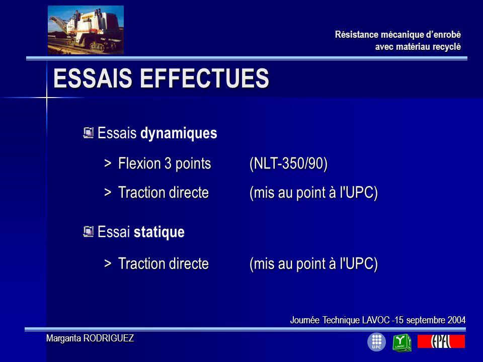 ESSAIS EFFECTUES Résistance mécanique denrobé avec matériau recyclé Essai statique Essais dynamiques > Flexion 3 points (NLT-350/90) > Traction direct