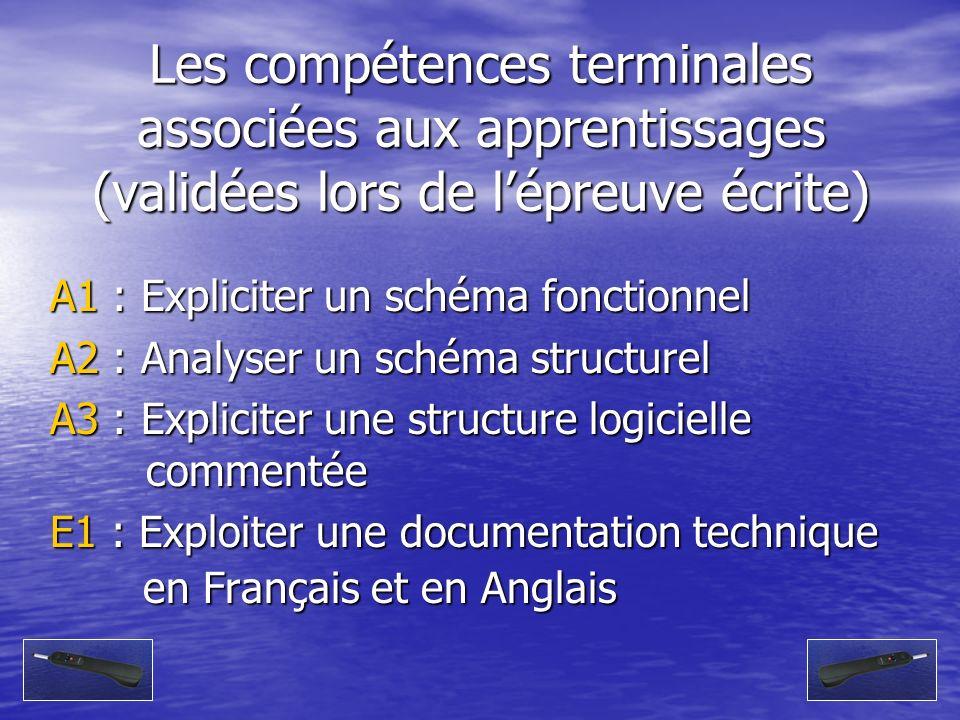 Les compétences terminales associées aux apprentissages (validées lors de lépreuve écrite) A1 : Expliciter un schéma fonctionnel A2 : Analyser un sché