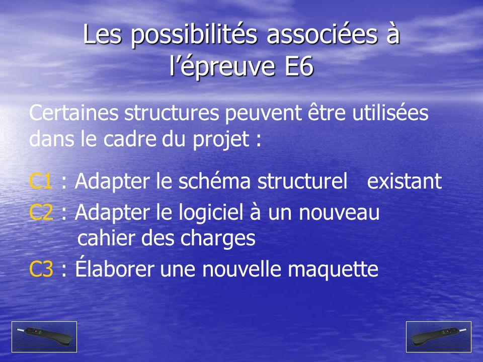 Les possibilités associées à lépreuve E6 C1 : Adapter le schéma structurel existant C2 : Adapter le logiciel à un nouveau cahier des charges C3 : Élab