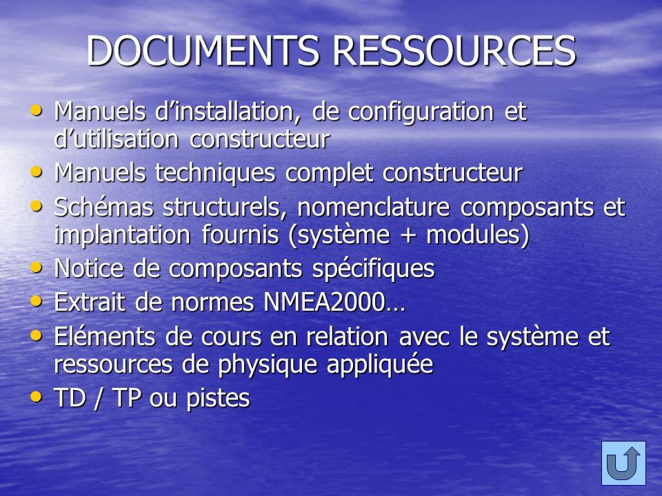 DOCUMENTS RESSOURCES Manuels dinstallation, de configuration et dutilisation constructeur Manuels dinstallation, de configuration et dutilisation cons