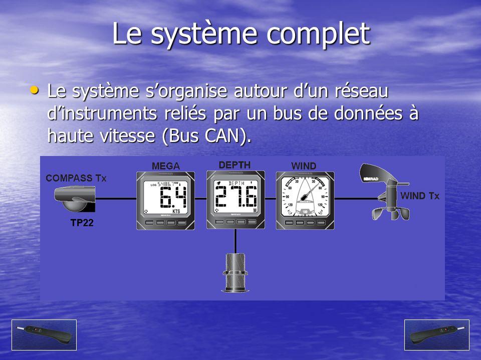 Le système complet Le système sorganise autour dun réseau dinstruments reliés par un bus de données à haute vitesse (Bus CAN). Le système sorganise au