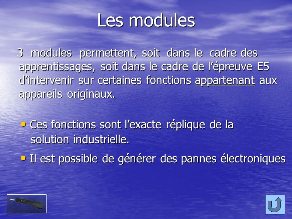 Les modules 3 modules permettent, soit dans le cadre des apprentissages, soit dans le cadre de lépreuve E5 dintervenir sur certaines fonctions apparte