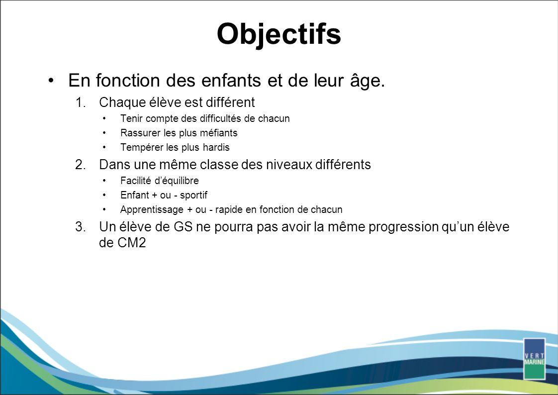 Objectifs En fonction des enfants et de leur âge.