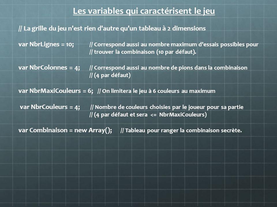 Les variables qui caractérisent le jeu // La grille du jeu n'est rien d'autre qu'un tableau à 2 dimensions var NbrLignes = 10; // Correspond aussi au
