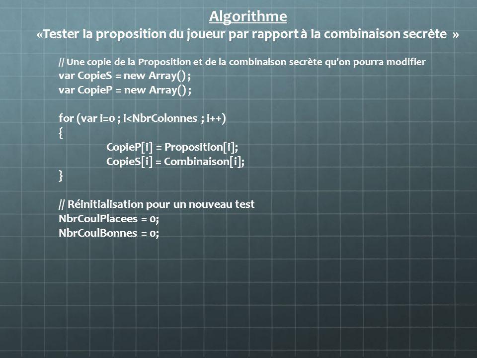 Algorithme «Tester la proposition du joueur par rapport à la combinaison secrète » // Une copie de la Proposition et de la combinaison secrète qu'on p