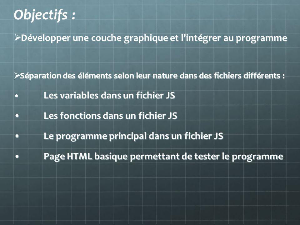 Objectifs : Développer une couche graphique et lintégrer au programme Développer une couche graphique et lintégrer au programme Séparation des élément