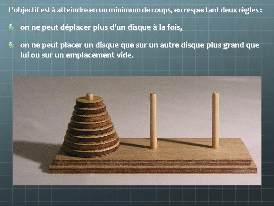 Lobjectif est à atteindre en un minimum de coups, en respectant deux règles : on ne peut déplacer plus d'un disque à la fois, on ne peut placer un dis