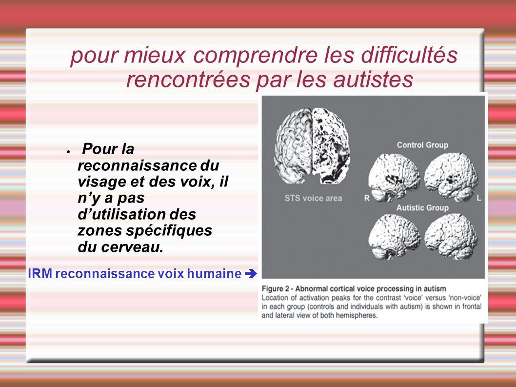 pour mieux comprendre les difficultés rencontrées par les autistes Ils ont du mal à distinguer la bonne information dans le fatras sensoriel qui envahit leur cerveau.