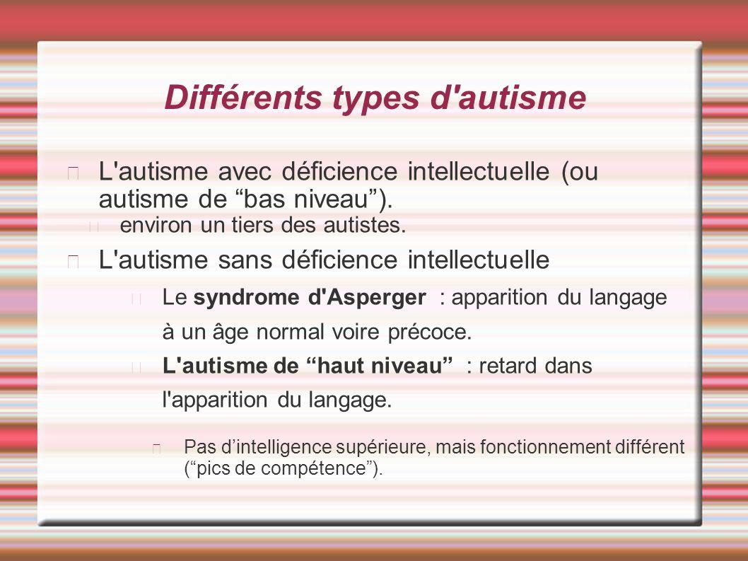 Différents types d'autisme L'autisme avec déficience intellectuelle (ou autisme de bas niveau). environ un tiers des autistes. L'autisme sans déficien