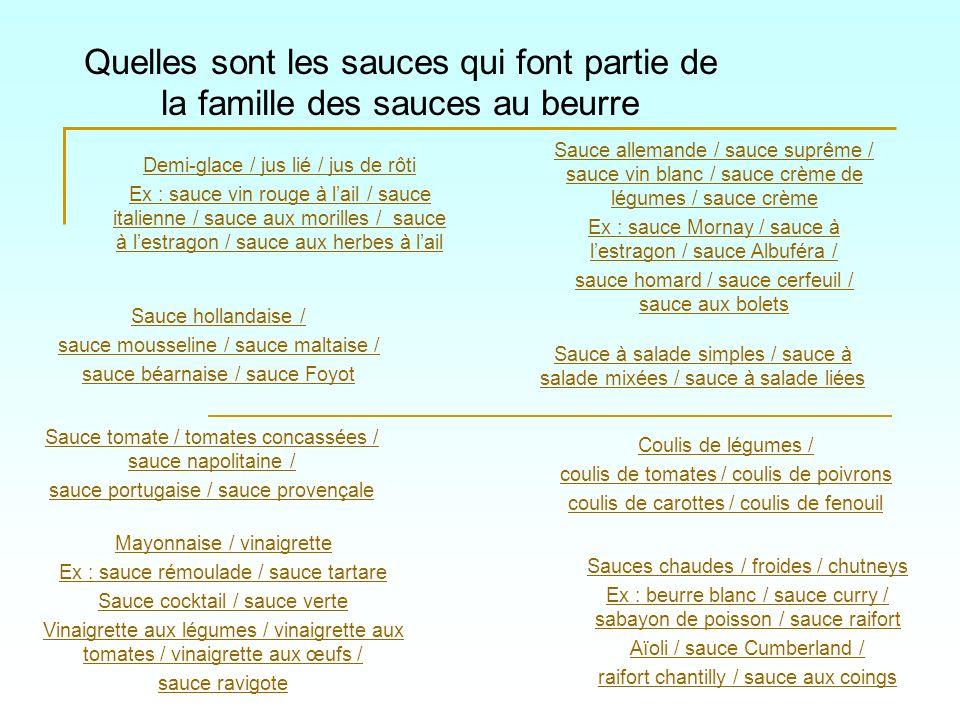 Demi-glace / jus lié / jus de rôti Ex : sauce vin rouge à lail / sauce italienne / sauce aux morilles / sauce à lestragon / sauce aux herbes à lail Qu