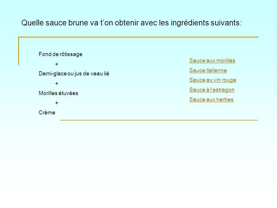 Demi-glace / jus lié / jus de rôti Ex : sauce vin rouge à lail / sauce italienne / sauce aux morilles / sauce à lestragon / sauce aux herbes à lail Quelles sont les sauces qui font partie de la famille des sauces à lhuile Sauce hollandaise / sauce mousseline / sauce maltaise / sauce béarnaise / sauce Foyot Sauce tomate / tomates concassées / sauce napolitaine / sauce portugaise / sauce provençale Coulis de légumes / coulis de tomates / coulis de poivrons coulis de carottes / coulis de fenouil Sauce allemande / sauce suprême / sauce vin blanc / sauce crème de légumes / sauce crème Ex : sauce Mornay / sauce à lestragon / sauce Albuféra / sauce homard / sauce cerfeuil / sauce aux bolets Mayonnaise / vinaigrette Ex : sauce rémoulade / sauce tartare Sauce cocktail / sauce verte Vinaigrette aux légumes / vinaigrette aux tomates / vinaigrette aux œufs / sauce ravigote Sauce à salade simples / sauce à salade mixées / sauce à salade liées Sauces chaudes / froides / chutneys Ex : beurre blanc / sauce curry / sabayon de poisson / sauce raifort Aïoli / sauce Cumberland / raifort chantilly / sauce aux coings