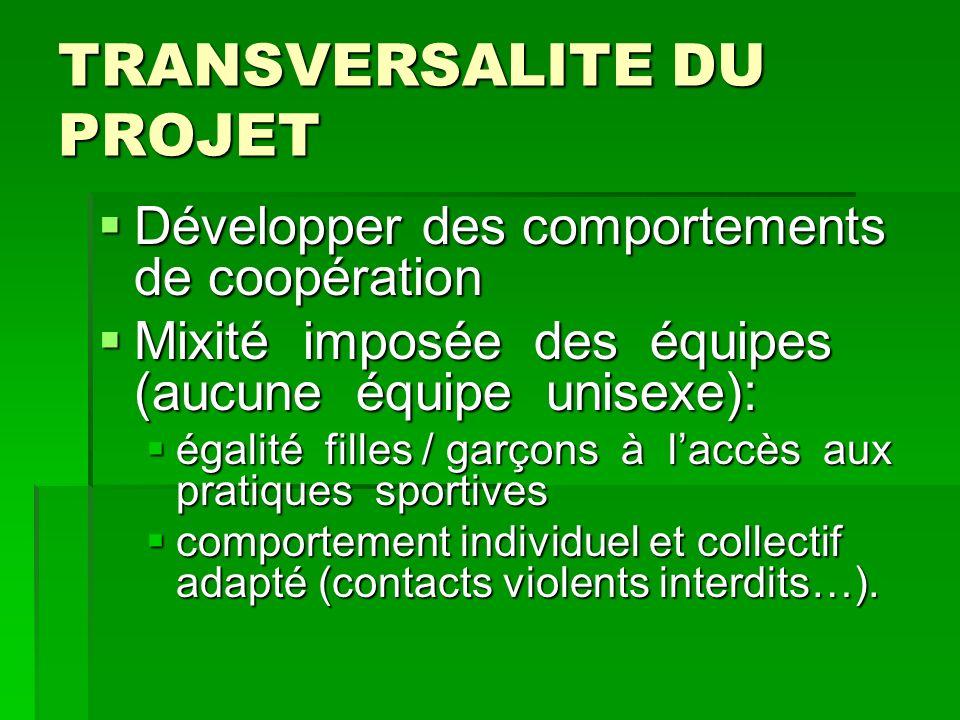 TRANSVERSALITE DU PROJET Développer des comportements de coopération Développer des comportements de coopération Mixité imposée des équipes (aucune éq