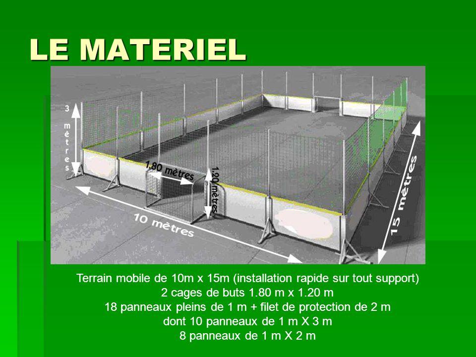 LE MATERIEL Terrain mobile de 10m x 15m (installation rapide sur tout support) 2 cages de buts 1.80 m x 1.20 m 18 panneaux pleins de 1 m + filet de protection de 2 m dont 10 panneaux de 1 m X 3 m 8 panneaux de 1 m X 2 m