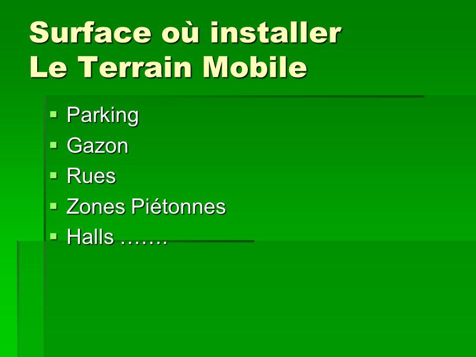Surface où installer Le Terrain Mobile Parking Parking Gazon Gazon Rues Rues Zones Piétonnes Zones Piétonnes Halls ……. Halls …….