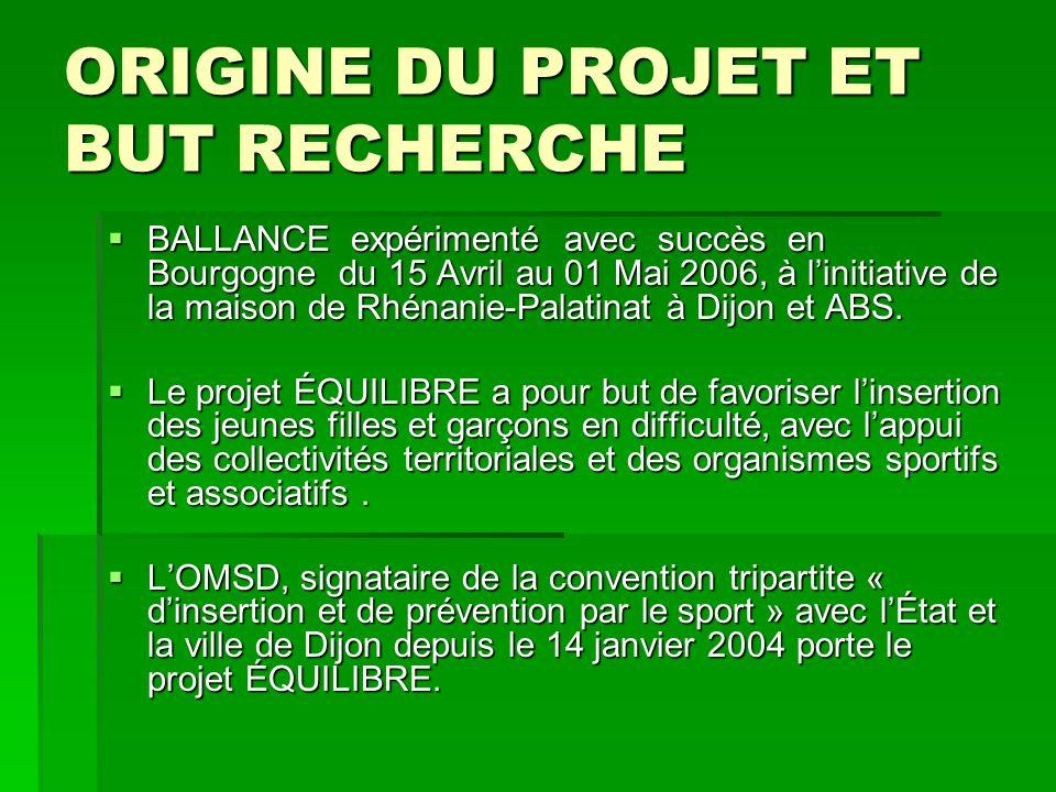 ORIGINE DU PROJET ET BUT RECHERCHE BALLANCE expérimenté avec succès en Bourgogne du 15 Avril au 01 Mai 2006, à linitiative de la maison de Rhénanie-Palatinat à Dijon et ABS.