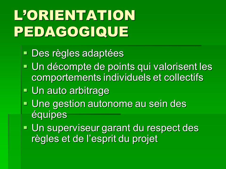 LORIENTATION PEDAGOGIQUE Des règles adaptées Des règles adaptées Un décompte de points qui valorisent les comportements individuels et collectifs Un d