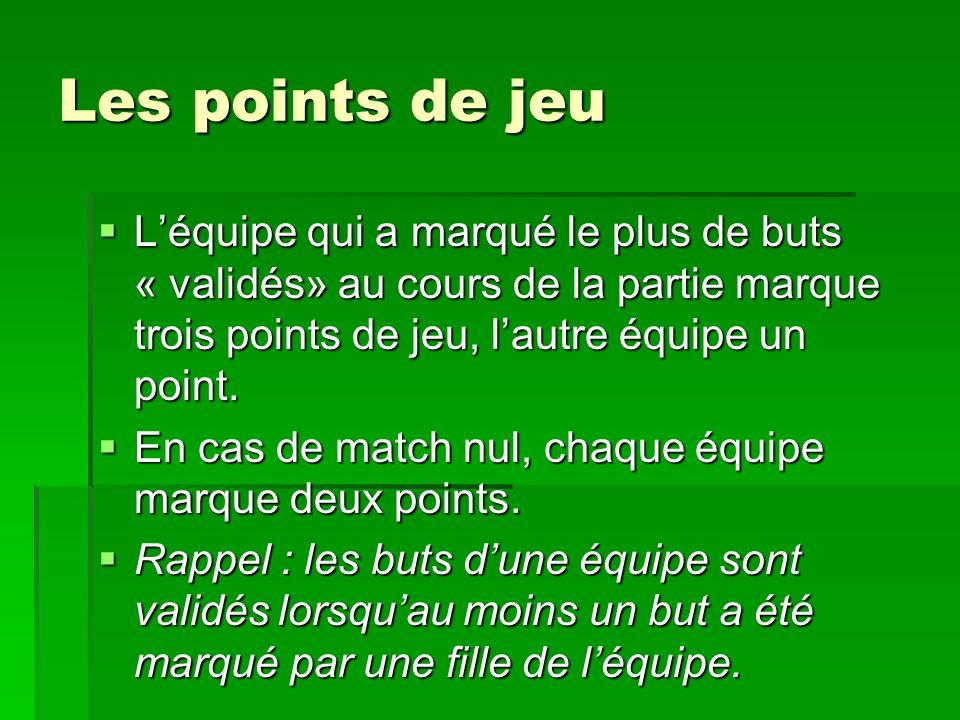 Les points de jeu Léquipe qui a marqué le plus de buts « validés» au cours de la partie marque trois points de jeu, lautre équipe un point.