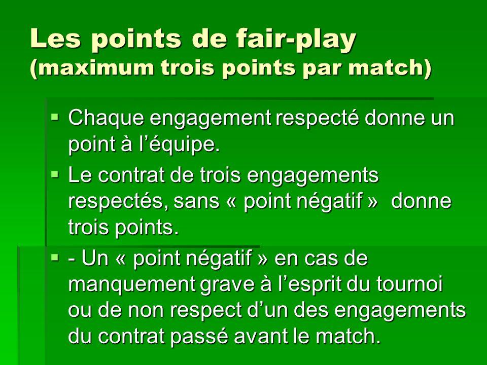 LE SUPERVISEUR Il établit avec les deux équipes, le contrat de jeu (attribution des points de fair-play) Il établit avec les deux équipes, le contrat de jeu (attribution des points de fair-play) Il tient à jour les feuilles dévaluation des deux équipes.