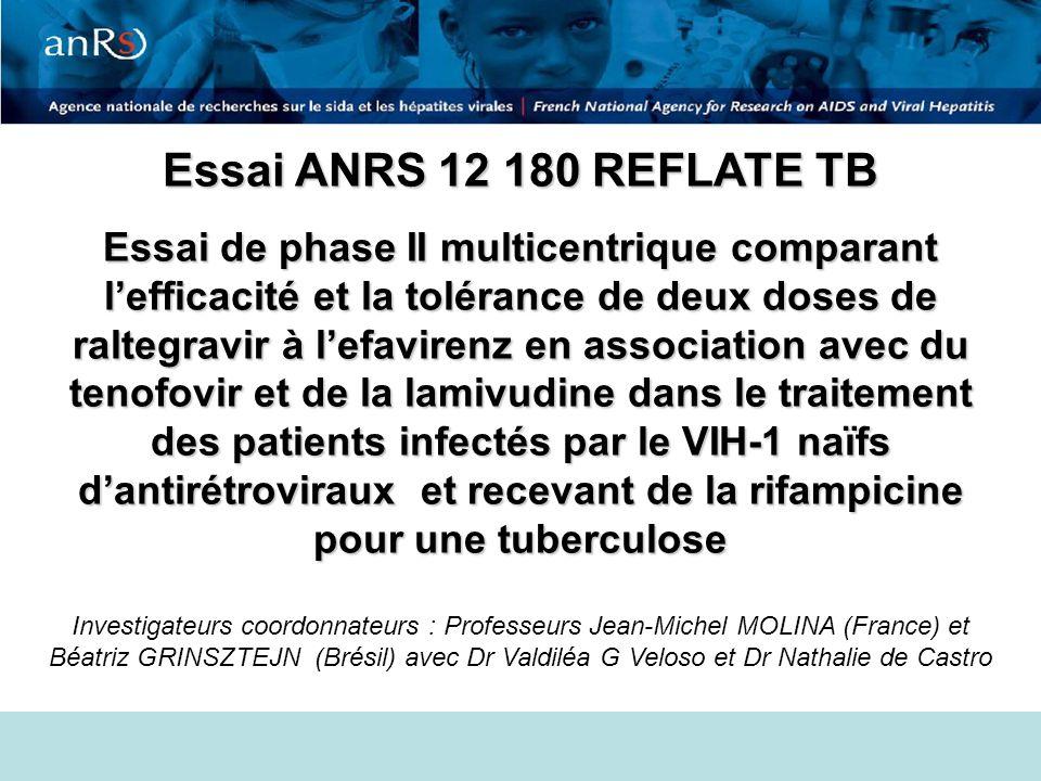 Le critère de jugement principal est la proportion de patients en succès à S24 Le succès est défini à laide de lalgorithme « TLOVR » de la FDA : –Une charge virale VIH plasmatique inférieure à 50 copies/ml à S20, confirmée à S24 –Labsence darrêt définitif de léfavirenz, du raltégravir ou de la rifampicine –Labsence de décès –La poursuite du suivi jusquà S24 Critère de jugement principal