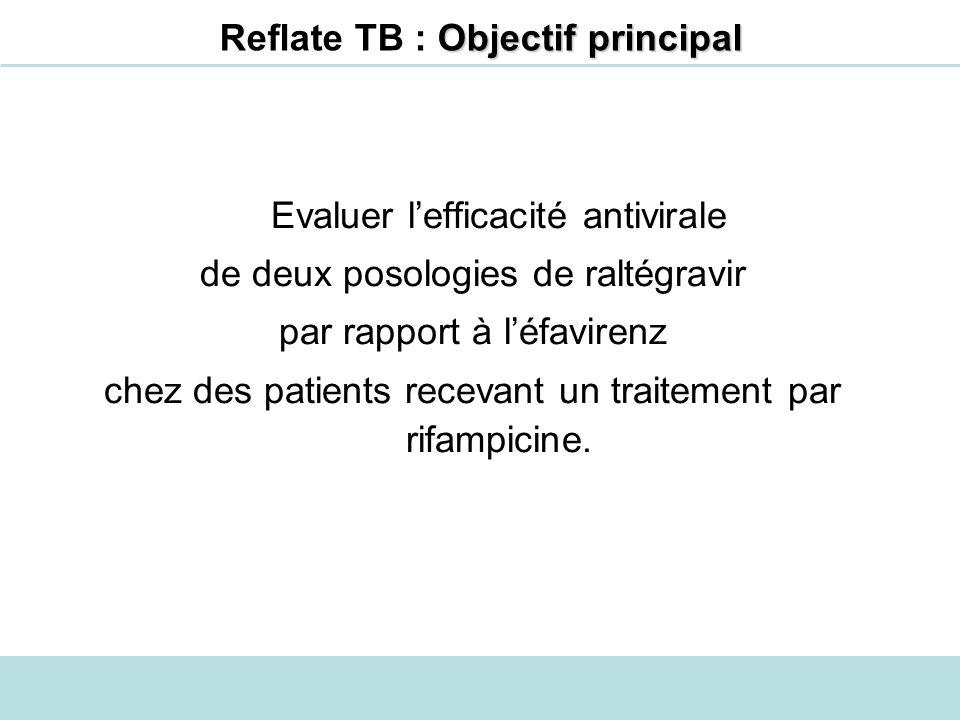 Objectif principal Reflate TB : Objectif principal Evaluer lefficacité antivirale de deux posologies de raltégravir par rapport à léfavirenz chez des