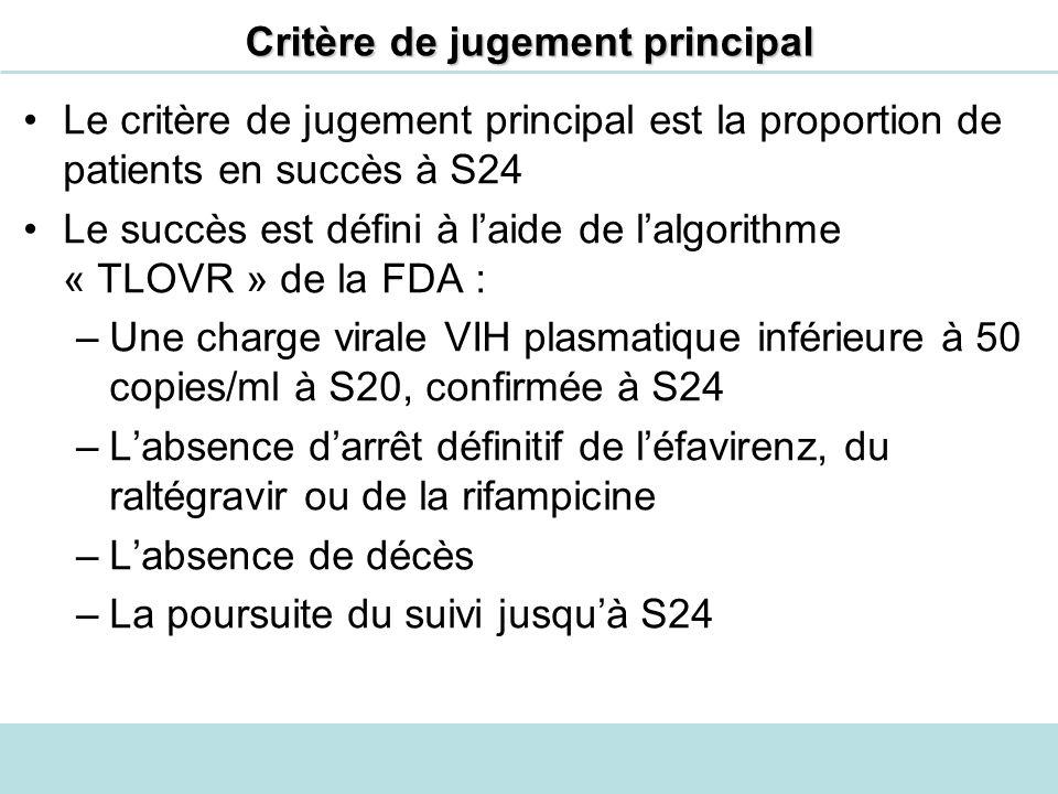 Le critère de jugement principal est la proportion de patients en succès à S24 Le succès est défini à laide de lalgorithme « TLOVR » de la FDA : –Une