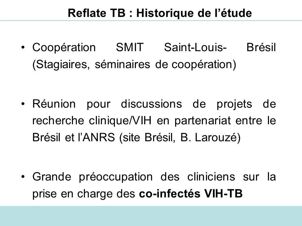 Reflate TB : Justification de létude Environ 1/3 des personnes infectées par le VIH dans le monde sont co-infectées par TB TB : 1/3 des décès liés au SIDA dans le monde Endémie TB Brésilienne : –15ème rang mondial : 60/100 000 habitants –14% des patients atteints de TB testés sont VIH+ –Rio de Janeiro : 2 à 2,5 x incidence nationale, 1 ère IO Recommandations OMS 2010 : EFV option de choix (forte recommandation, haute qualité dévidence) Recommandations programme national Brésilien : AZT ou TDF (anémie) + 3TC + EFV 600mg