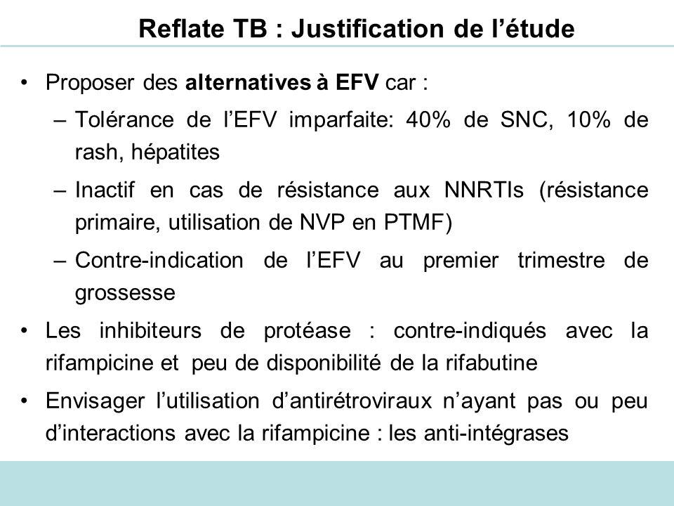 Reflate TB : Justification de létude Proposer des alternatives à EFV car : –Tolérance de lEFV imparfaite: 40% de SNC, 10% de rash, hépatites –Inactif