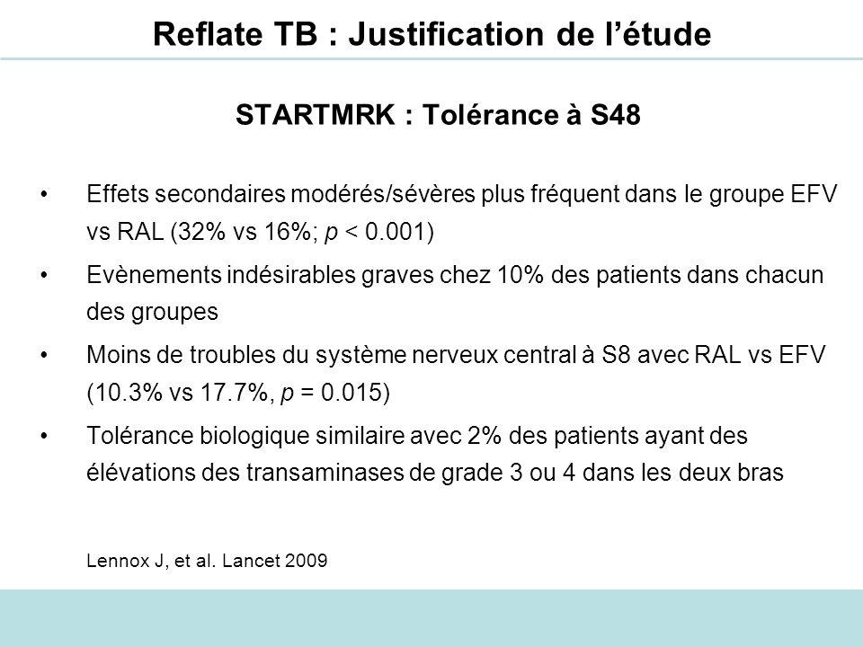 Reflate TB : Justification de létude Interaction du raltégravir avec la rifampicine (Wenning AAC 2009) Metabolisme majoritairement via glucuroconjugaison (UGT1A1) qui peut être induit par la rifampicine Une double dose de RAL (800 mg x 2/j) compense lAUC mais pas la C12h (47% des concentrations observées avec 400 mg de RAL sans rifampicine)
