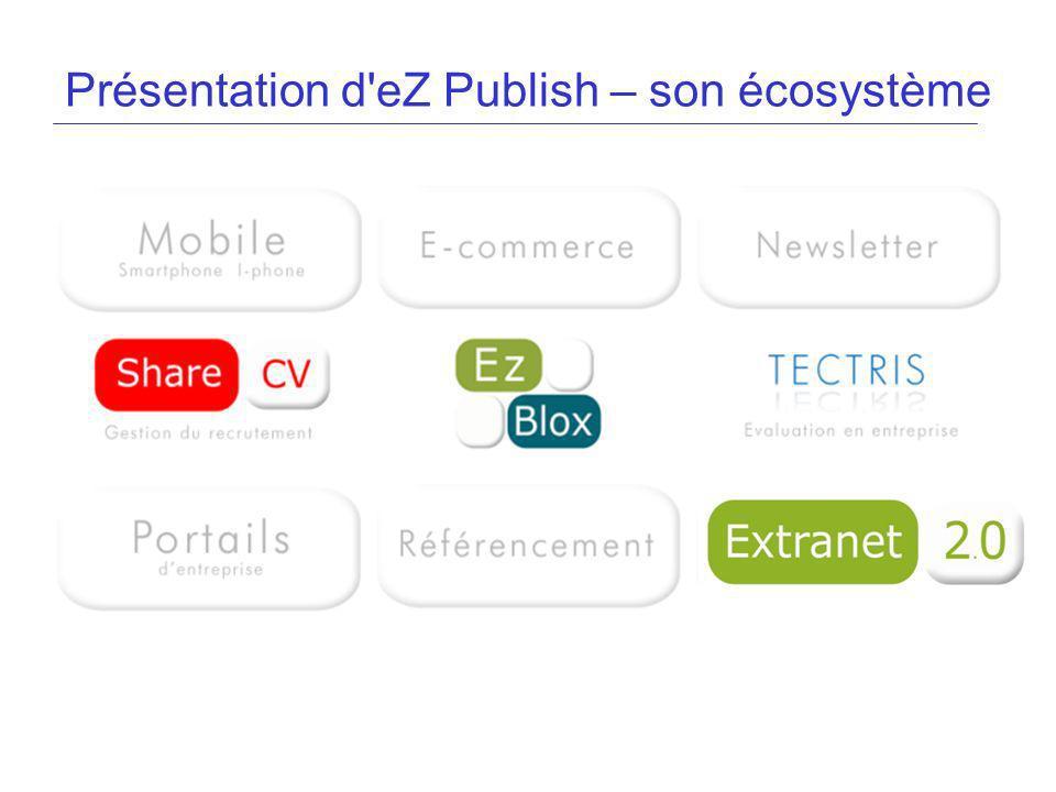 Présentation d'eZ Publish – son écosystème